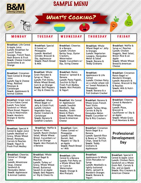 healthy menu template sle menu for childcare lunches southern new