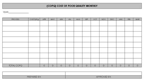Cost Of Quality Report Template