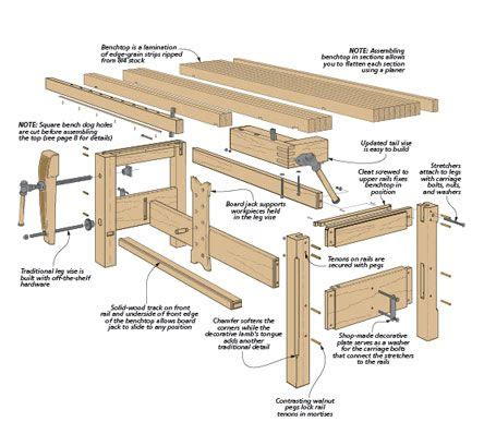traditional woodworking plans