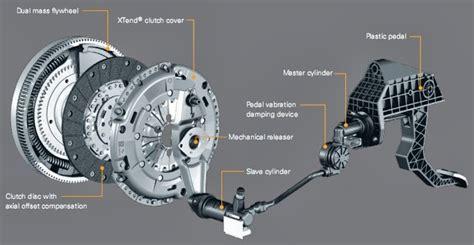 Kas Kopling Mobil Vios modifikasi ringan transmisi mobil manual jadi matic