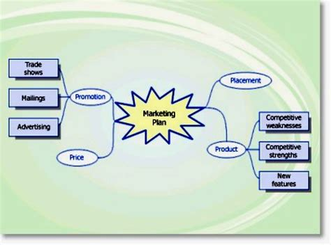 visio mind mapping visio top picks
