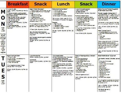 30 day diet plan challenge 28 day challenge vegan diet plan