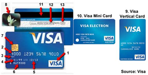 Sle Credit Card Cvv2 Number Generate Validate Visa Credit Card Numbers