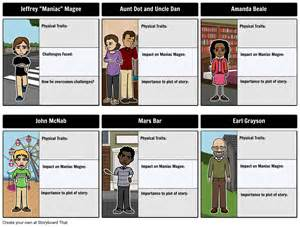 Maniac Magee Character Map Storyboard by elizabethpedro Microsoft Garden Clipart
