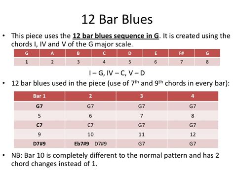 drum pattern 12 bar blues blues revision everything you need to know