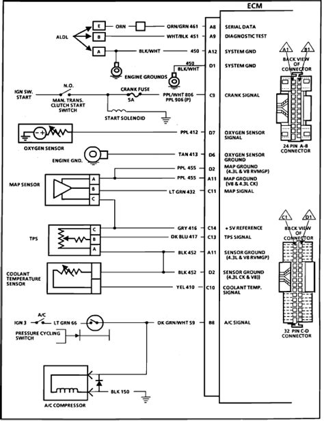 chevy 454 starter wiring diagram on 1989 tbi chevy free engine image for user manual download chevy 454 wiring harness get free image about wiring diagram