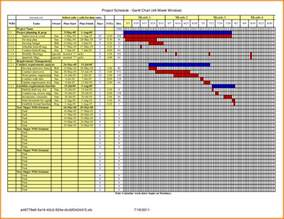 project timetable template doc 824635 project timetable template 15 project