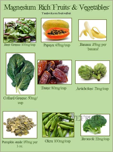 Can Detox Help Achalasia by Best 25 Magnesium Foods Ideas On Food With