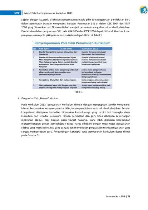 Implementasi Kurikulum 2006 materi pelatihan implementasi kurikulum 2013 bidang studi matematika