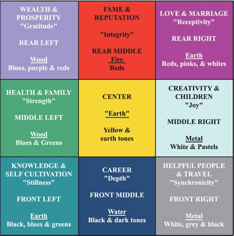 fengshui color feng shui and color