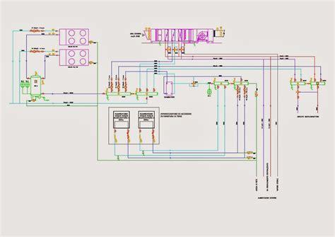 impianto climatizzazione casa schema impianto idraulico decorazione di interni ed esterni