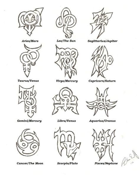 horoscope tattoo designs my zodiac designs designs