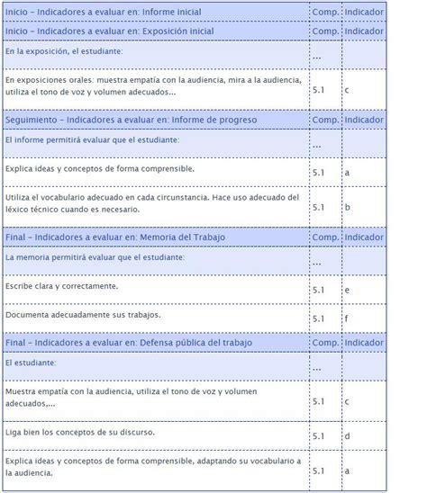 pagos por sentencia judicial ugel 10 portales educativos ms herramienta docente para el dise 241 o de sistemas