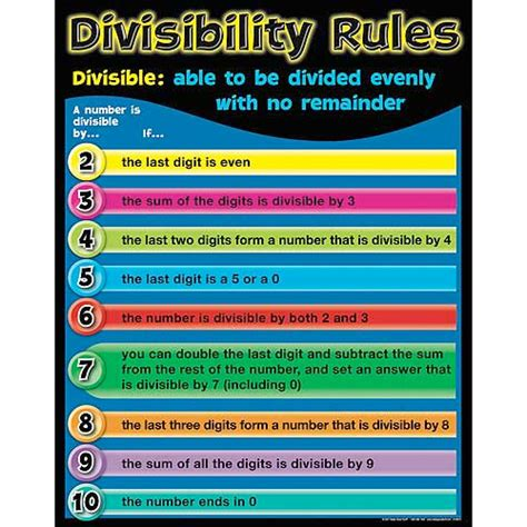 divisible books chapter 1 mr engles 6th grade