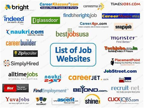 best job search engine sites