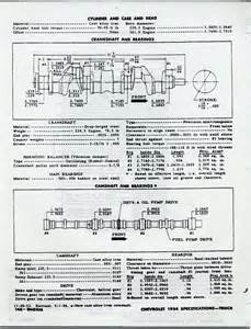 chevrolet 261 engine specifications autos post