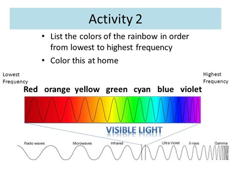 colors in order light and optics ppt