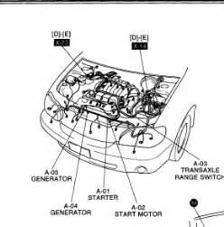 2006 Kia Sedona Starter How Do I Remove The Starter From My 2006 Kia Sedona It