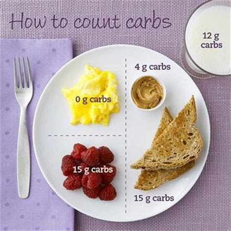 50g carbohydrates food basic carb counting tips diabetic living