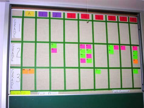 dra management 70 best data walls images on classroom data