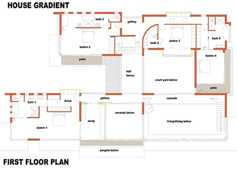free house plans south africa free house plans designs in south africa