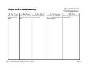 Step resentments http www docstoc com docs 6076716 4th step