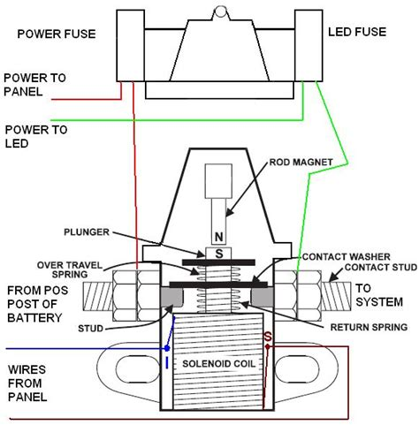 rv battery disconnect relay wiring diagram battery