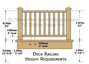 banister railing height deck railing height diagrams code tips