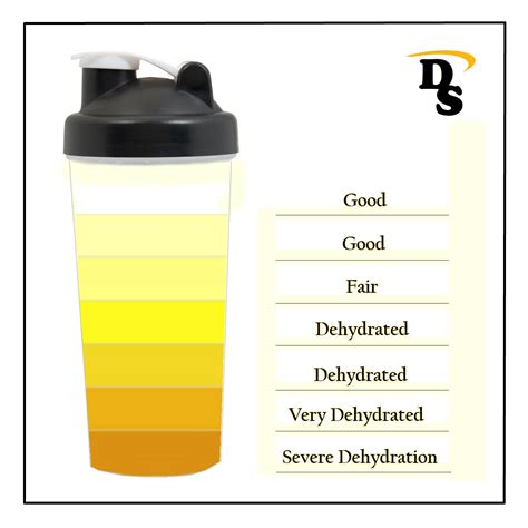 hydration test urine color scale pictures to pin on pinsdaddy