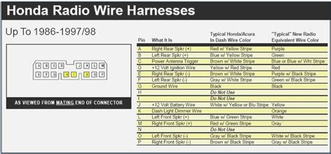 1995 honda civic radio wiring diagram 1983 honda civic radio wiring harness diagram wiring