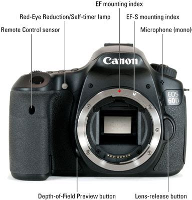 about canon eos 60d