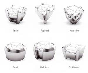 ring settings wholesale engagement ring settings bezel