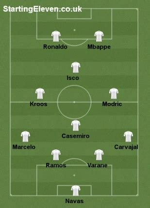 real madrid    user formation starting