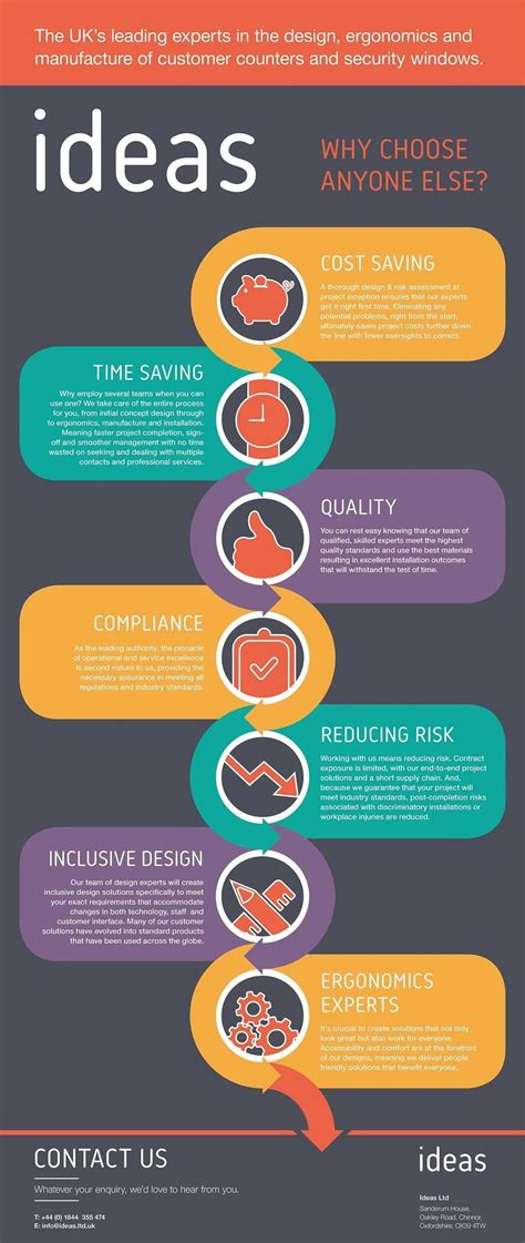 ideas ltd 7 things to consider when commissioning customer counters