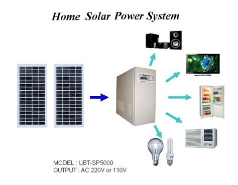 home solar energy system ubt sp5000 ubt china