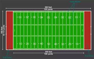 how many is 90 inches how many inches long is a football field quora