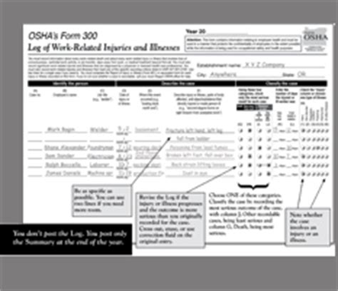 time to post your osha 300a summary