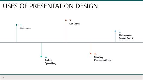 sle presentation templates 100 timeline ppt template freshpower power point