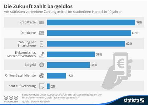 Wie Viele Steuerger Te Hat Ein Auto by Wie Viel Zukunftspotenzial Steckt Im Mobile Payment