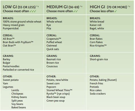 glycemic index rice low gi rice varieties