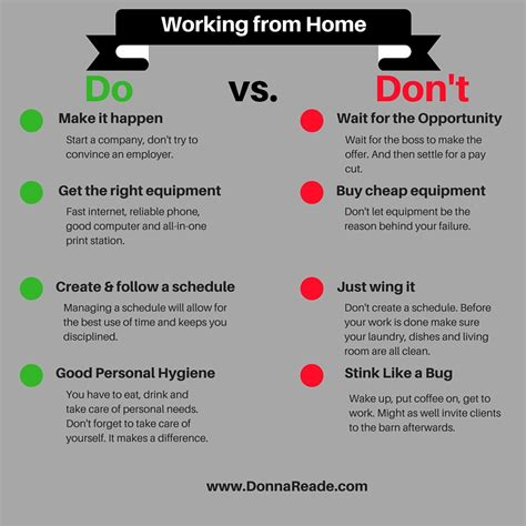 5 Dos And Donts Of Working From Home by Working From Home Do S And Dont S Donna Reade