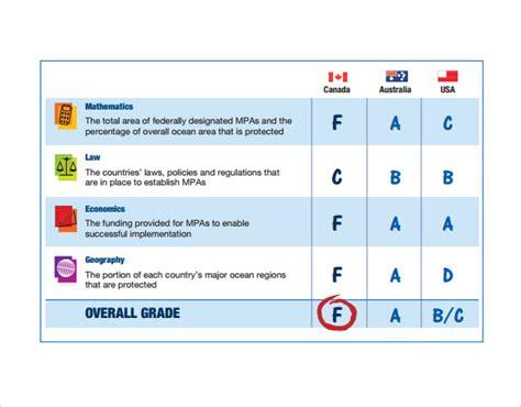 simple kindergarten progress card template 12 progress report card templates to free
