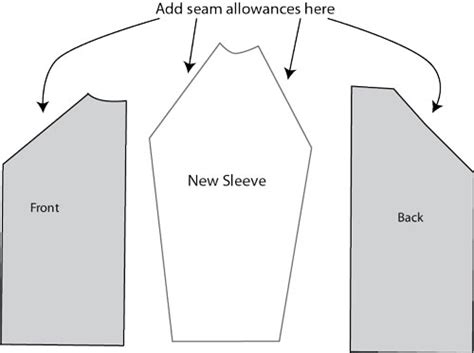 Atasan Polp Tunic learn how to create and sew the t shirt