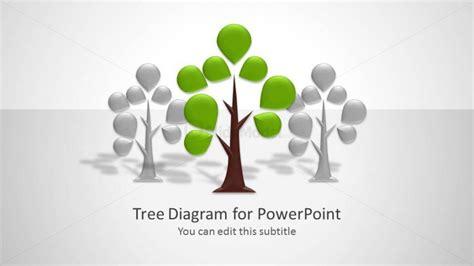 6029 01 Tree Diagram Template 1 Slidemodel Tree Diagram Powerpoint