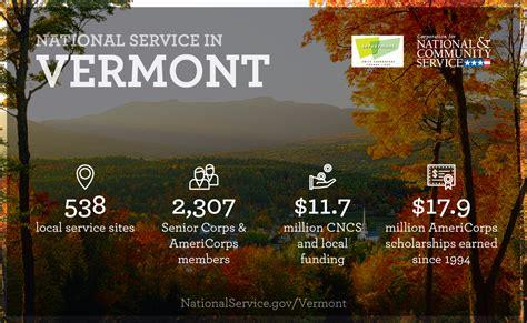 service vermont national service in your state vermont corporation for national and community service