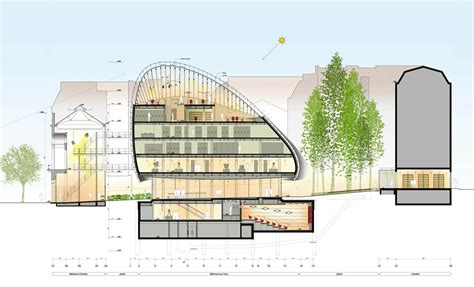 Piano Section by Path 233 Foundation Renzo Piano Building Workshop Arch2o