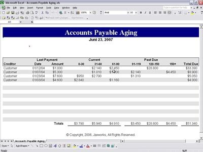 invoice aging so invoice aging report template winagiveaway club
