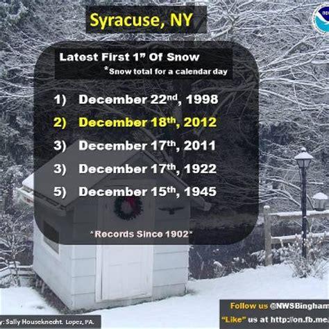 Syracuse Records Syracuse Snow Record Goldensnowball