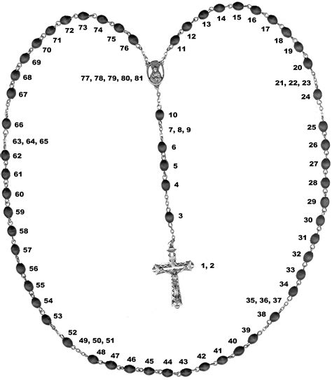rosary how many how to pray the holy rosary