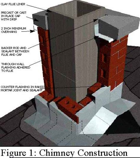 Fireplace Chimney Construction by Brick Driveway Image Brick Chimney Construction